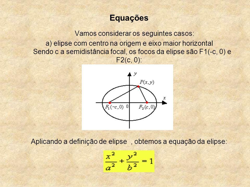 Equações Vamos considerar os seguintes casos: a) elipse com centro na origem e eixo maior horizontal Sendo c a semidistância focal, os focos da elipse são F1(-c, 0) e F2(c, 0): Aplicando a definição de elipse , obtemos a equação da elipse: