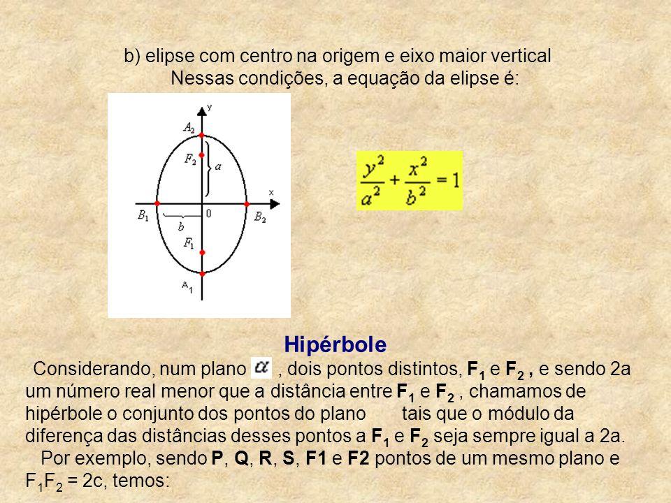 b) elipse com centro na origem e eixo maior vertical Nessas condições, a equação da elipse é: