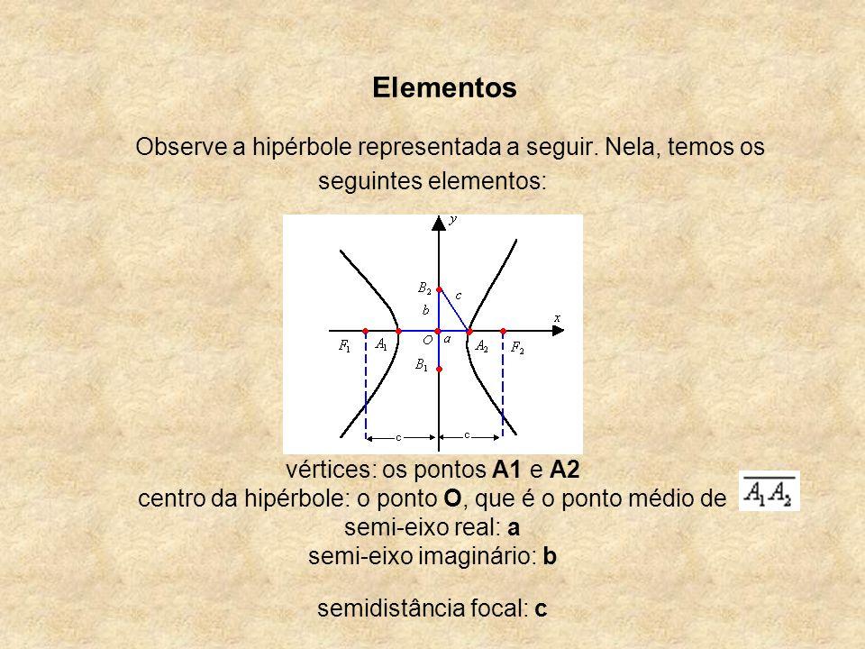 Elementos Observe a hipérbole representada a seguir
