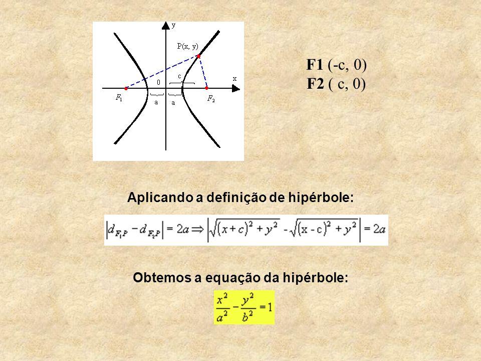 Aplicando a definição de hipérbole: Obtemos a equação da hipérbole:
