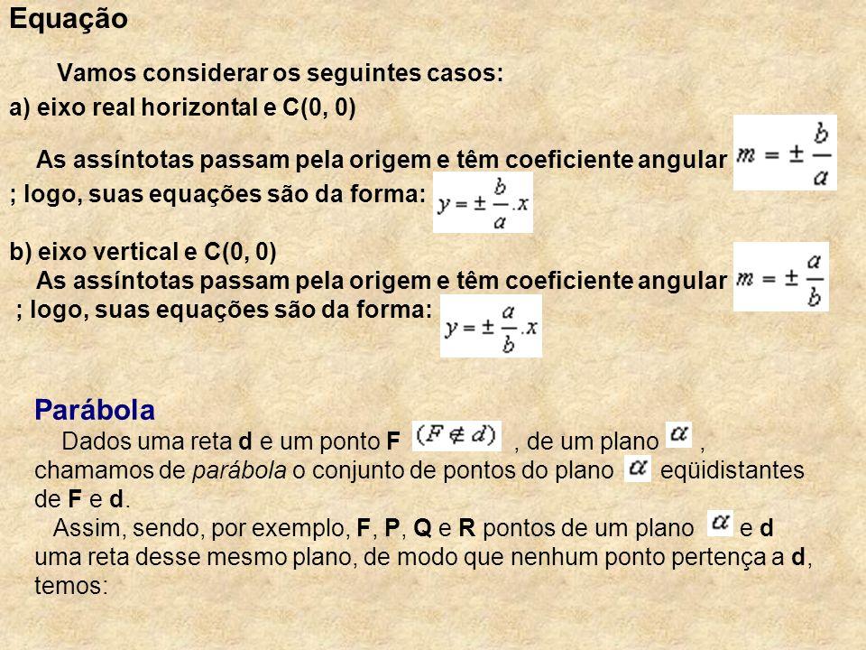 Equação Vamos considerar os seguintes casos: a) eixo real horizontal e C(0, 0) As assíntotas passam pela origem e têm coeficiente angular ; logo, suas equações são da forma: b) eixo vertical e C(0, 0) As assíntotas passam pela origem e têm coeficiente angular ; logo, suas equações são da forma: