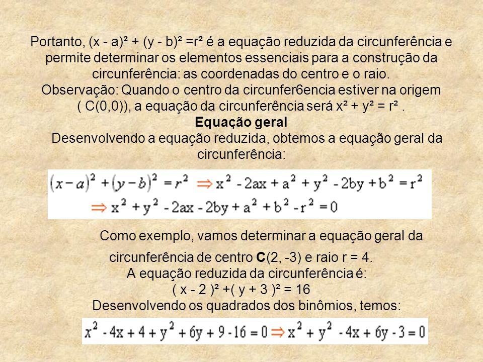 Portanto, (x - a)² + (y - b)² =r² é a equação reduzida da circunferência e permite determinar os elementos essenciais para a construção da circunferência: as coordenadas do centro e o raio.