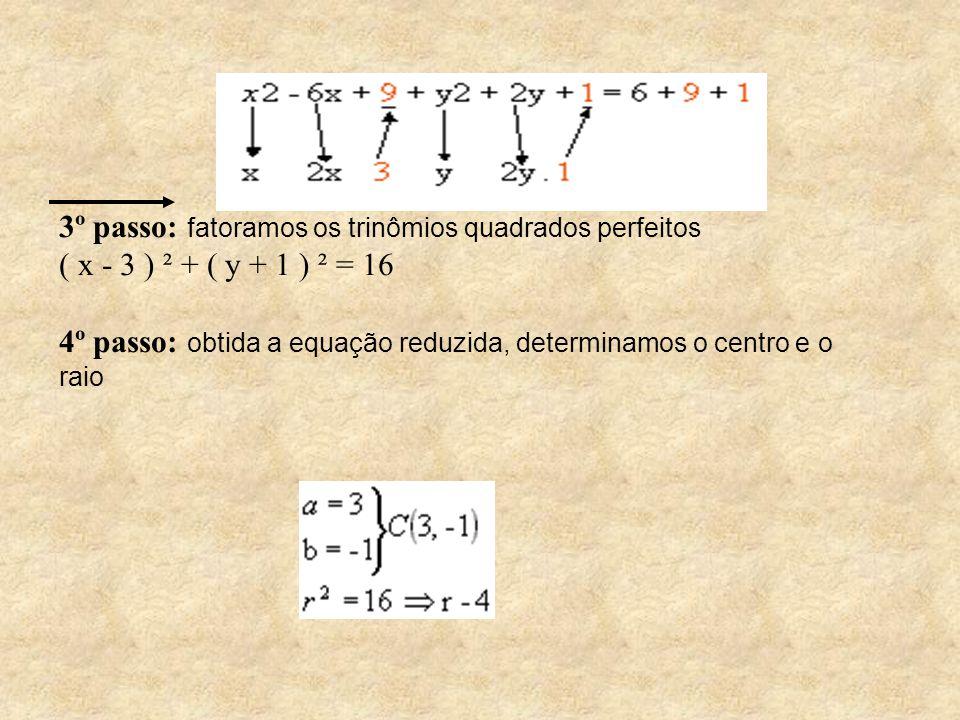 3º passo: fatoramos os trinômios quadrados perfeitos