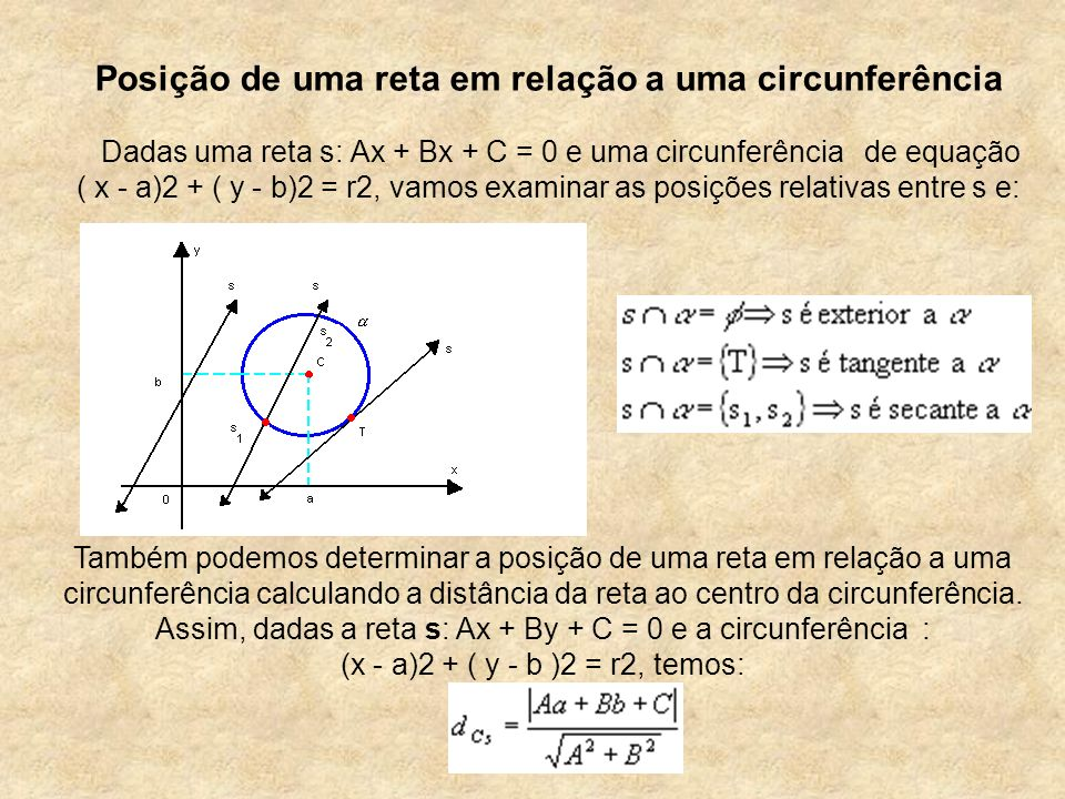 Posição de uma reta em relação a uma circunferência Dadas uma reta s: Ax + Bx + C = 0 e uma circunferência de equação ( x - a)2 + ( y - b)2 = r2, vamos examinar as posições relativas entre s e: