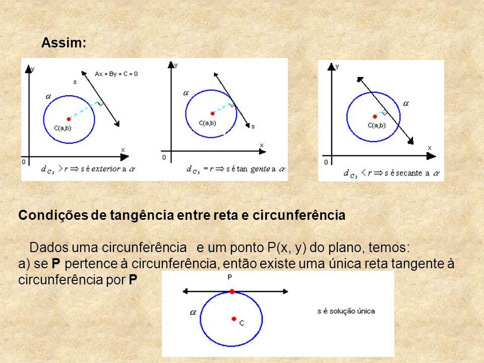 Assim:Condições de tangência entre reta e circunferência. Dados uma circunferência e um ponto P(x, y) do plano, temos: