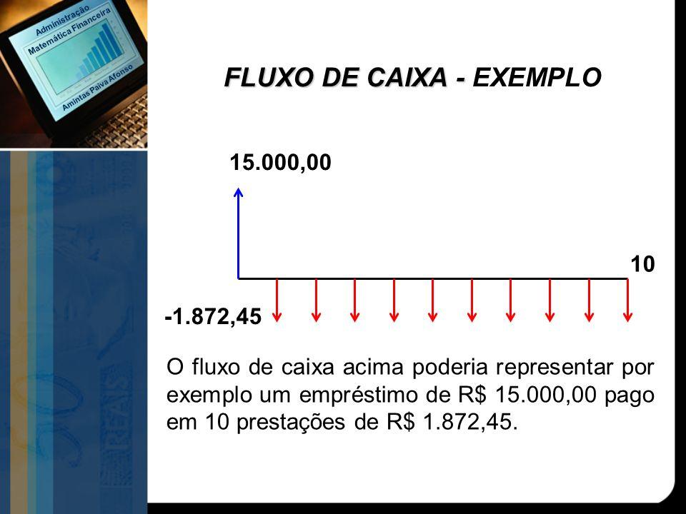 FLUXO DE CAIXA - EXEMPLO
