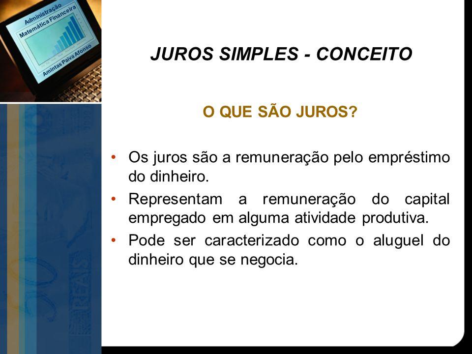 JUROS SIMPLES - CONCEITO