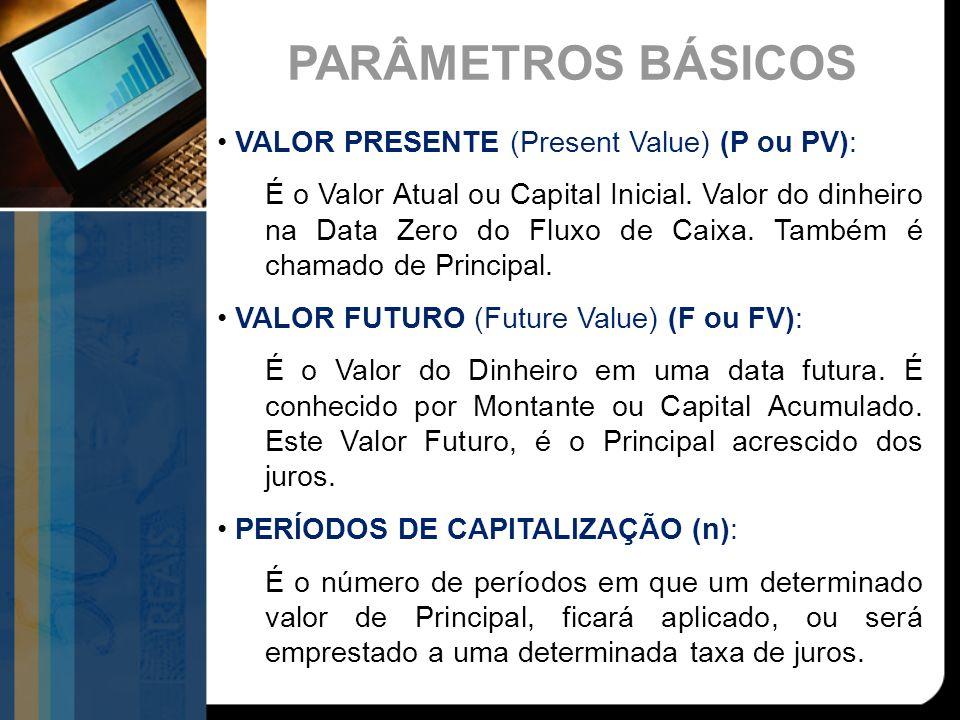 PARÂMETROS BÁSICOS VALOR PRESENTE (Present Value) (P ou PV):