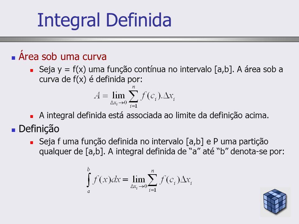 Integral Definida Área sob uma curva Definição