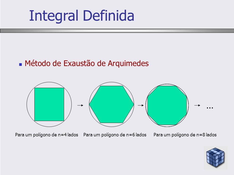 Integral Definida Método de Exaustão de Arquimedes ...