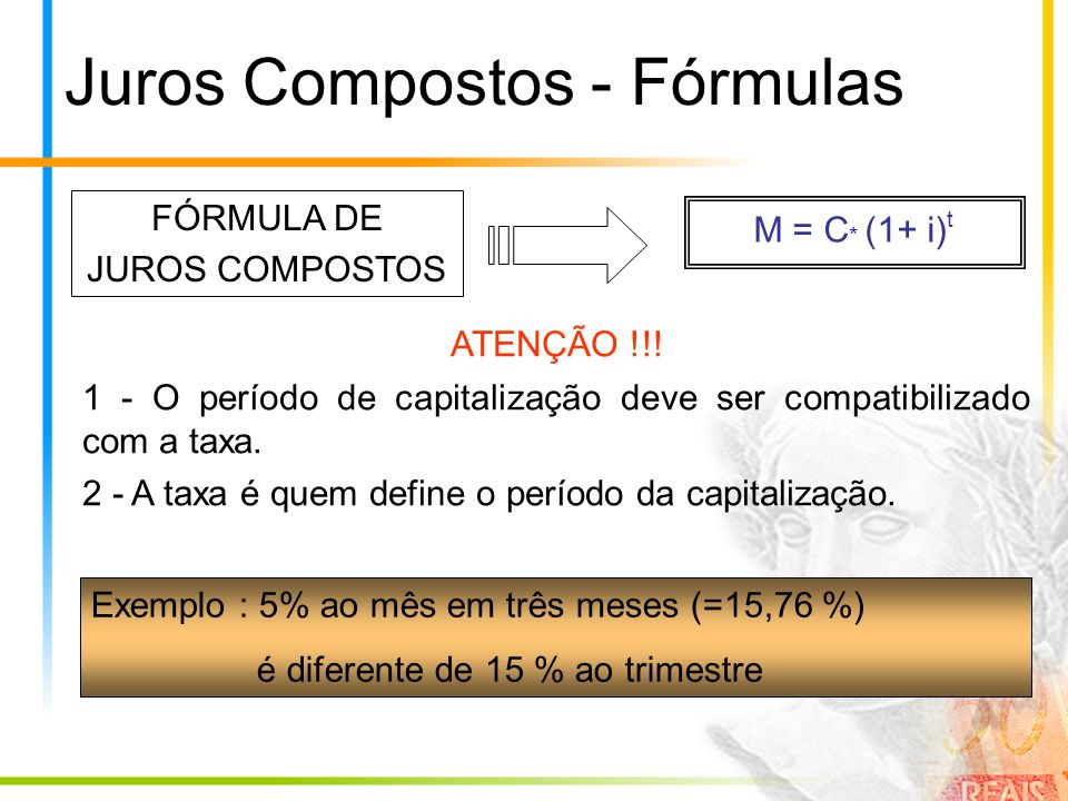 Juros Compostos - Fórmulas