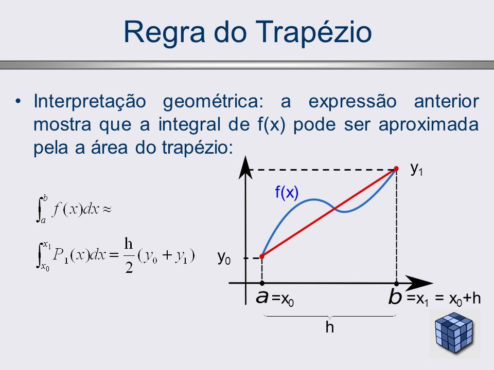 Regra do Trapézio Interpretação geométrica: a expressão anterior mostra que a integral de f(x) pode ser aproximada pela a área do trapézio: