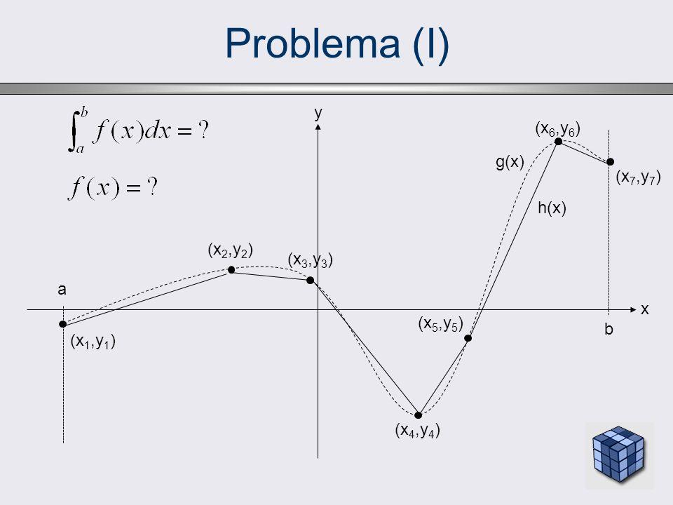 Problema (I) y (x6,y6) g(x) (x7,y7) h(x) (x2,y2) (x3,y3) a x (x5,y5) b