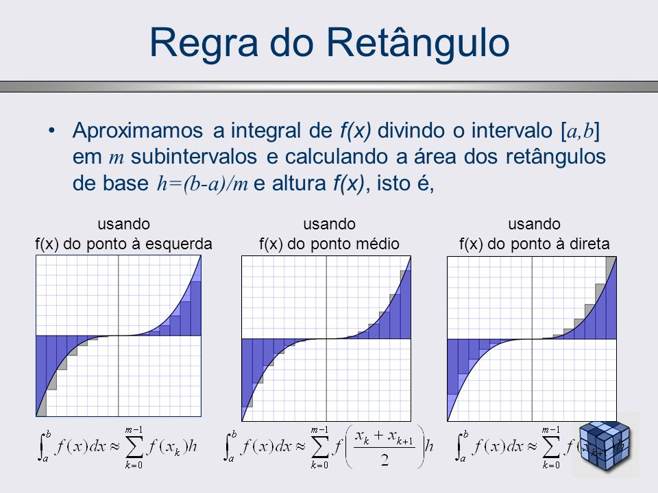 f(x) do ponto à esquerda