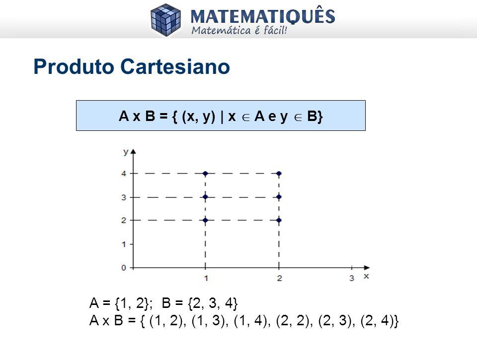 Produto Cartesiano A x B = { (x, y) | x  A e y  B}