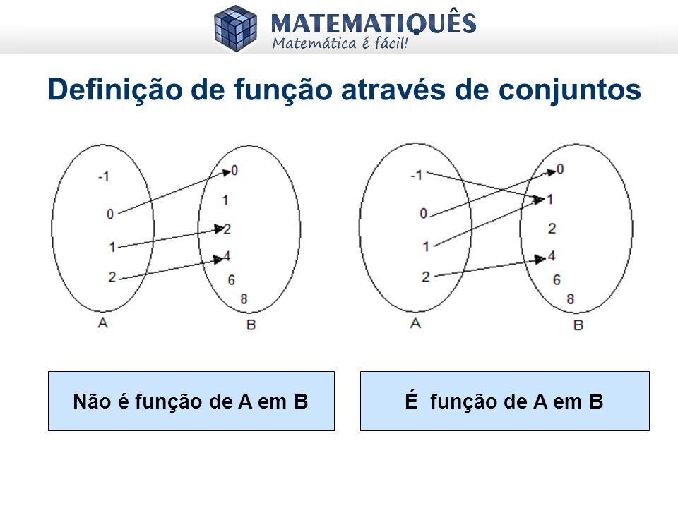 Definição de função através de conjuntos