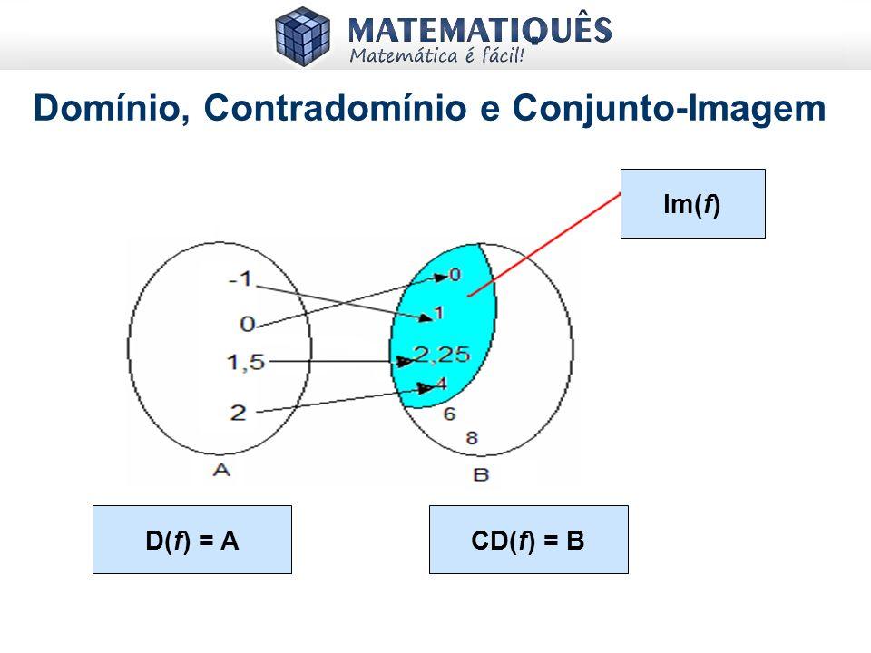 Domínio, Contradomínio e Conjunto-Imagem