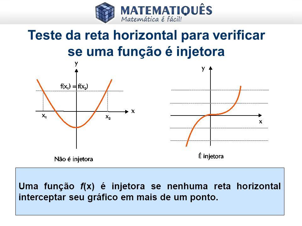 Teste da reta horizontal para verificar se uma função é injetora