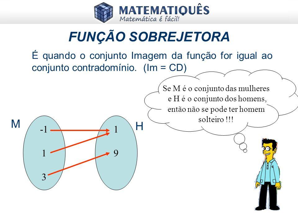 FUNÇÃO SOBREJETORA É quando o conjunto Imagem da função for igual ao conjunto contradomínio. (Im = CD)