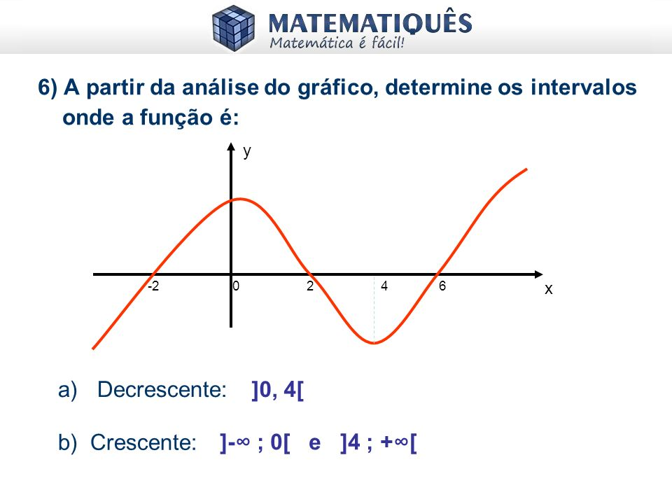 6) A partir da análise do gráfico, determine os intervalos