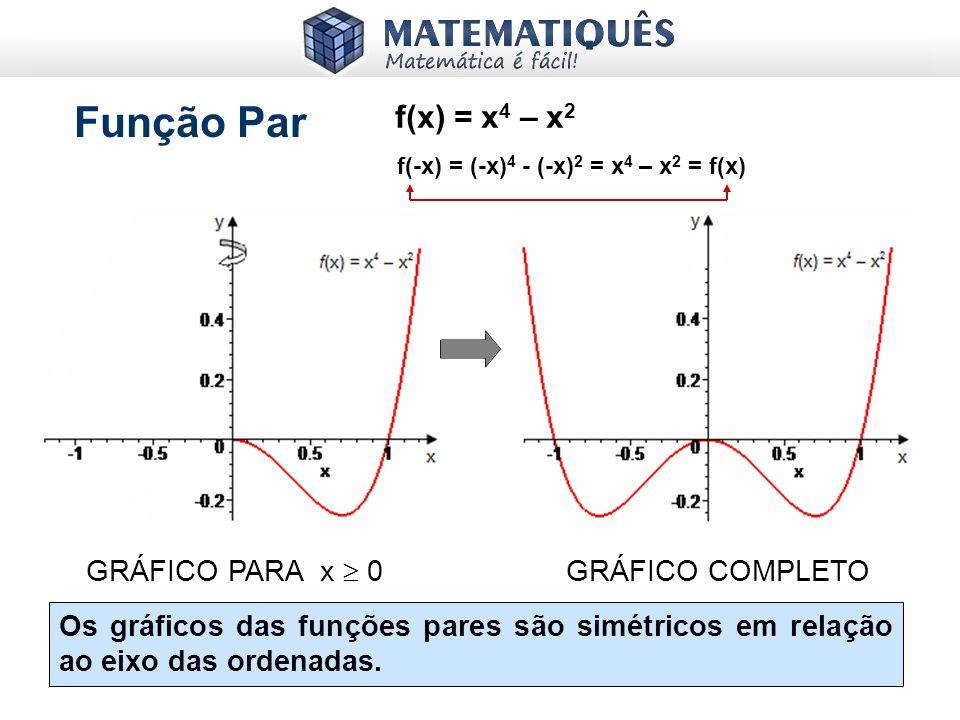 Função Par f(x) = x4 – x2 GRÁFICO PARA x  0 GRÁFICO COMPLETO
