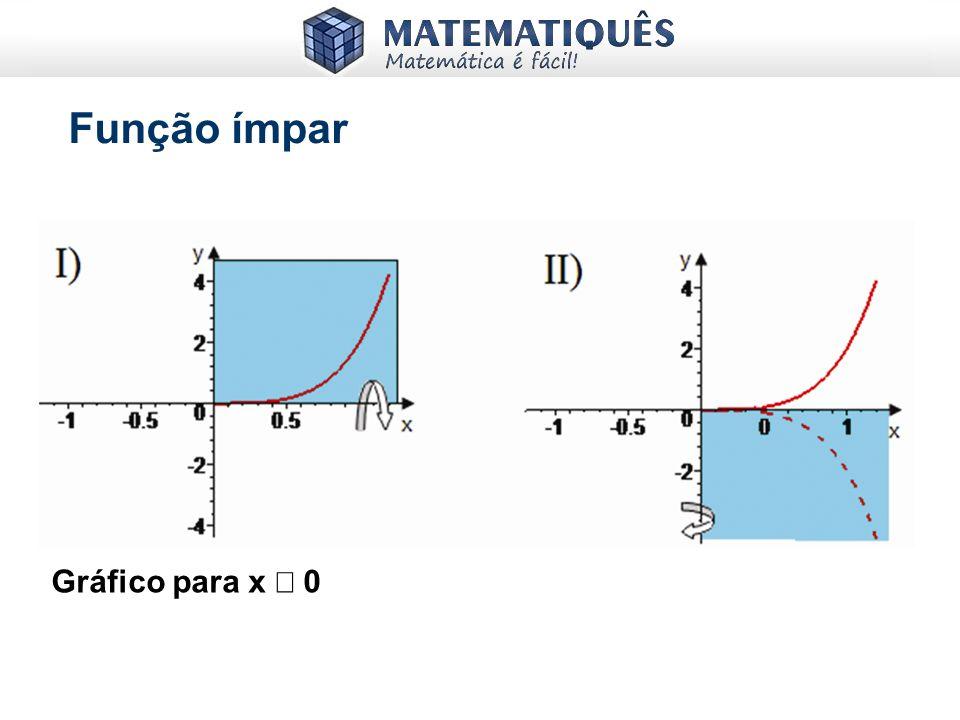 Função ímpar Gráfico para x ³ 0