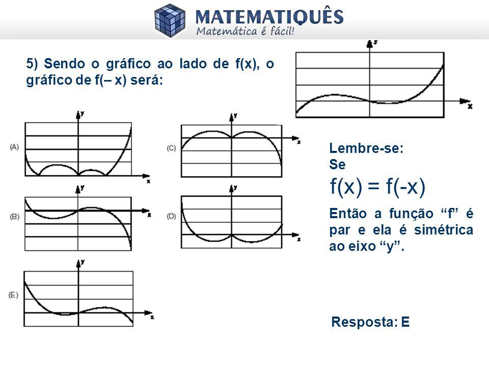 5) Sendo o gráfico ao lado de f(x), o gráfico de f(– x) será: