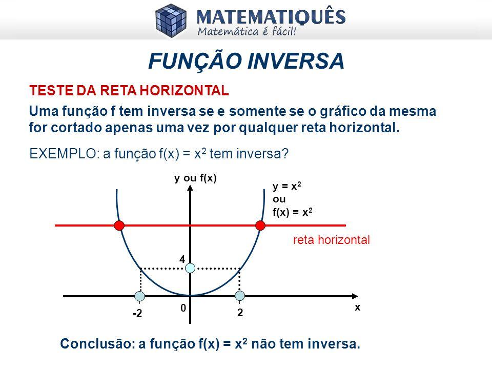FUNÇÃO INVERSA TESTE DA RETA HORIZONTAL