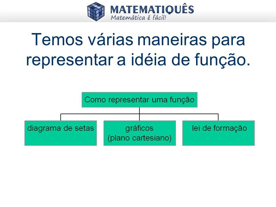 Temos várias maneiras para representar a idéia de função.