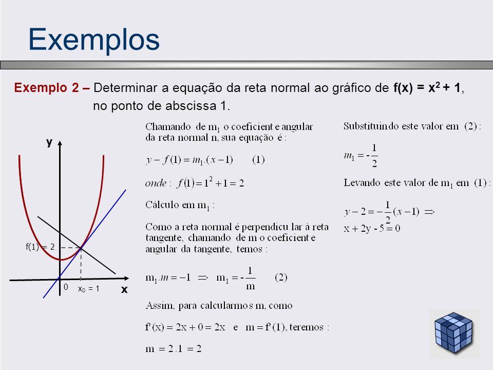 Exemplos Exemplo 2 – Determinar a equação da reta normal ao gráfico de f(x) = x2 + 1, no ponto de abscissa 1.
