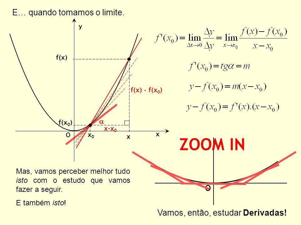ZOOM IN E… quando tomamos o limite. O Vamos, então, estudar Derivadas!