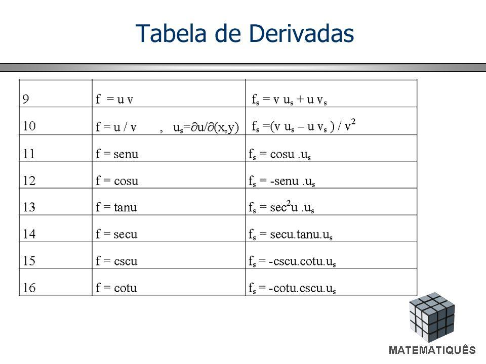 Tabela de Derivadas