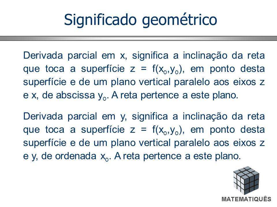 Significado geométrico