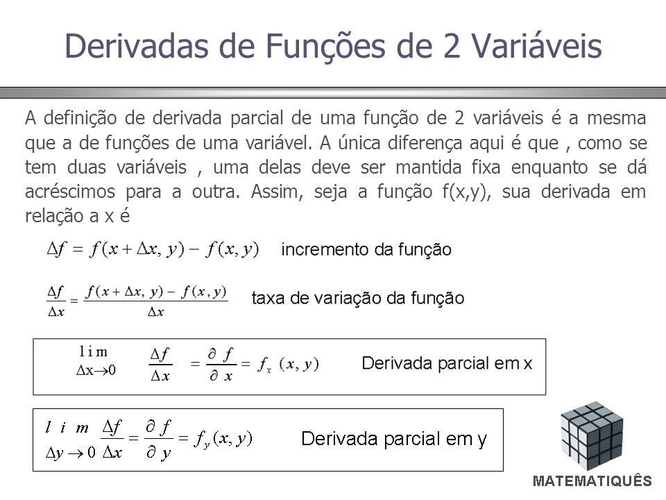 Derivadas de Funções de 2 Variáveis