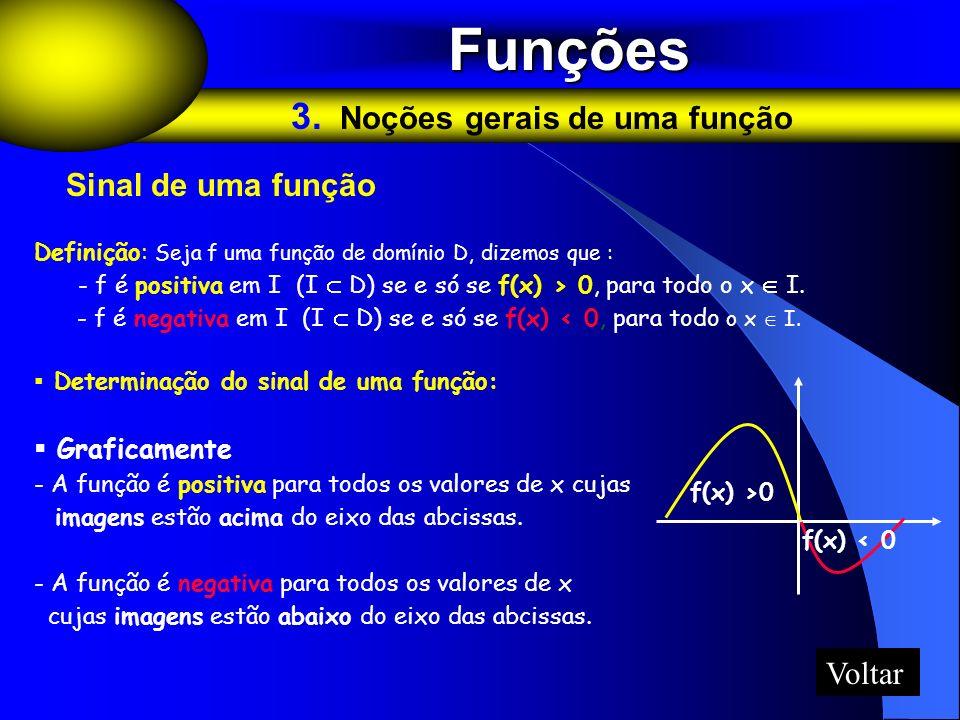 Funções 3. Noções gerais de uma função Sinal de uma função Voltar