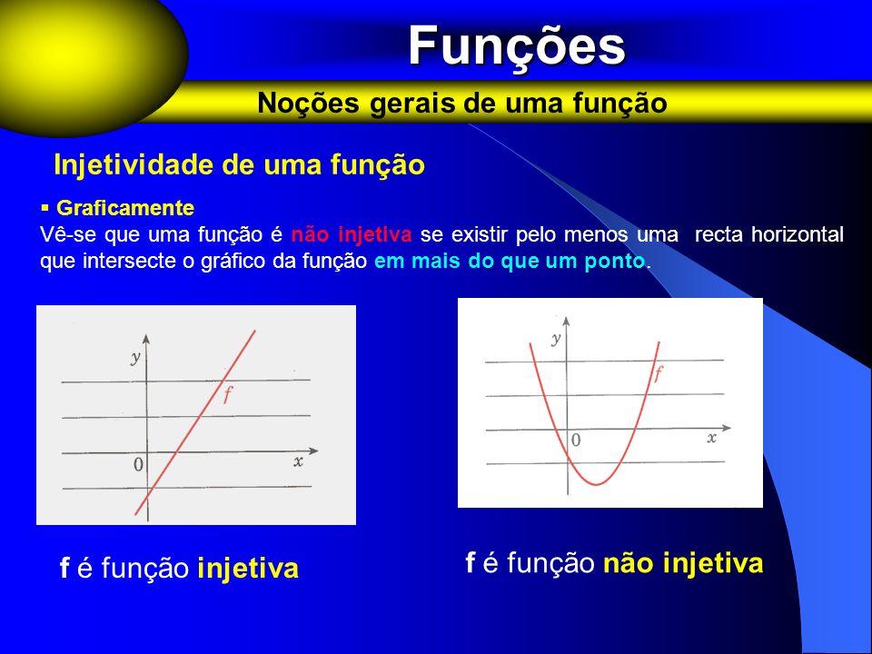 Funções Noções gerais de uma função Injetividade de uma função