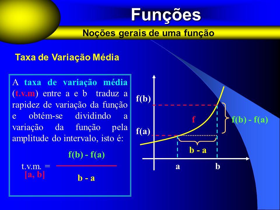 Funções Noções gerais de uma função Taxa de Variação Média