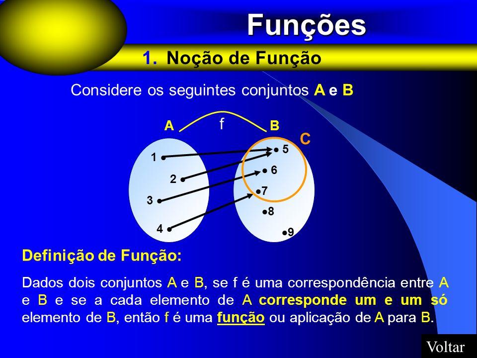 Funções 1. Noção de Função Considere os seguintes conjuntos A e B f C