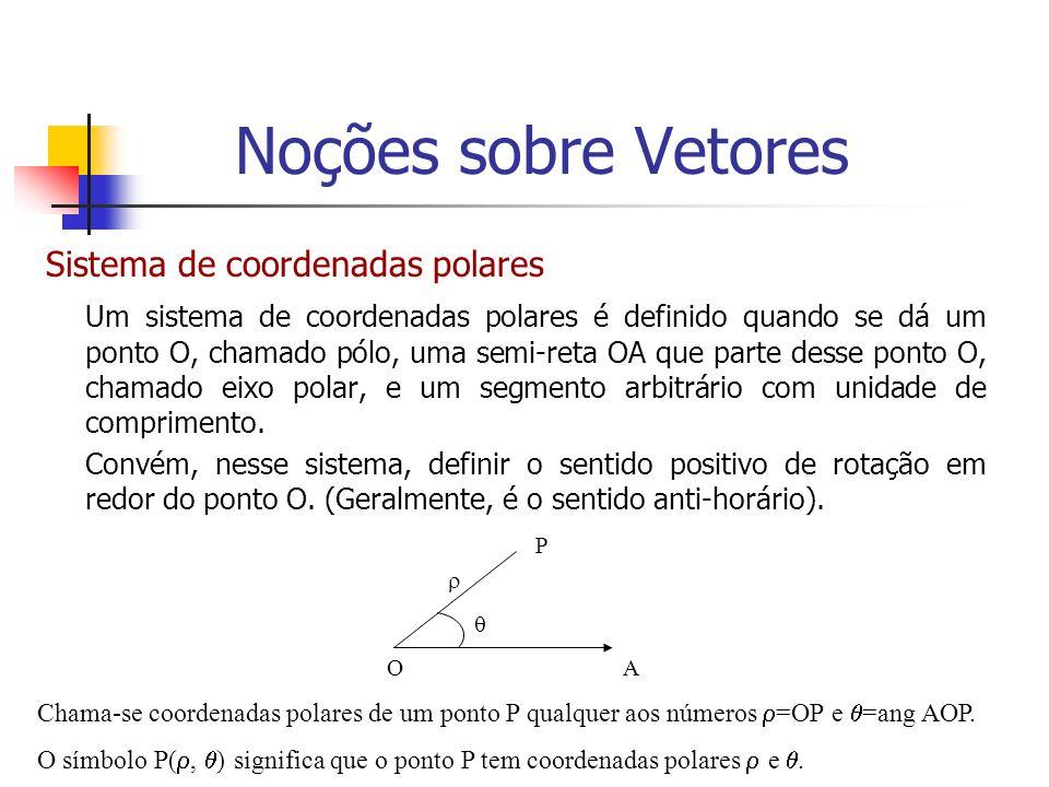 Noções sobre Vetores Sistema de coordenadas polares