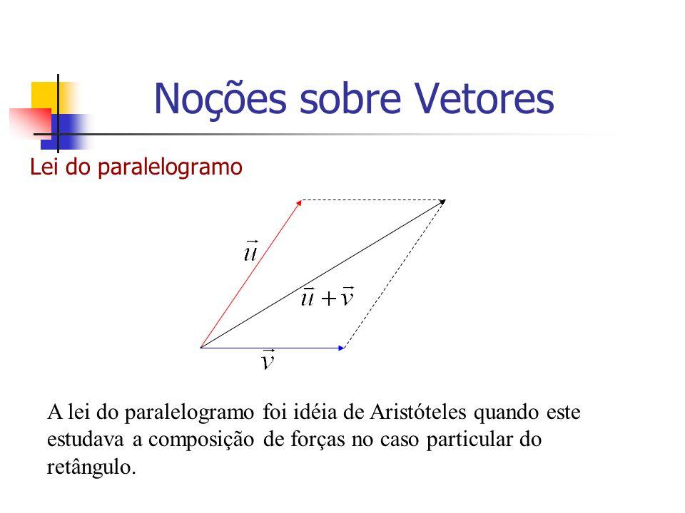 Noções sobre Vetores Lei do paralelogramo