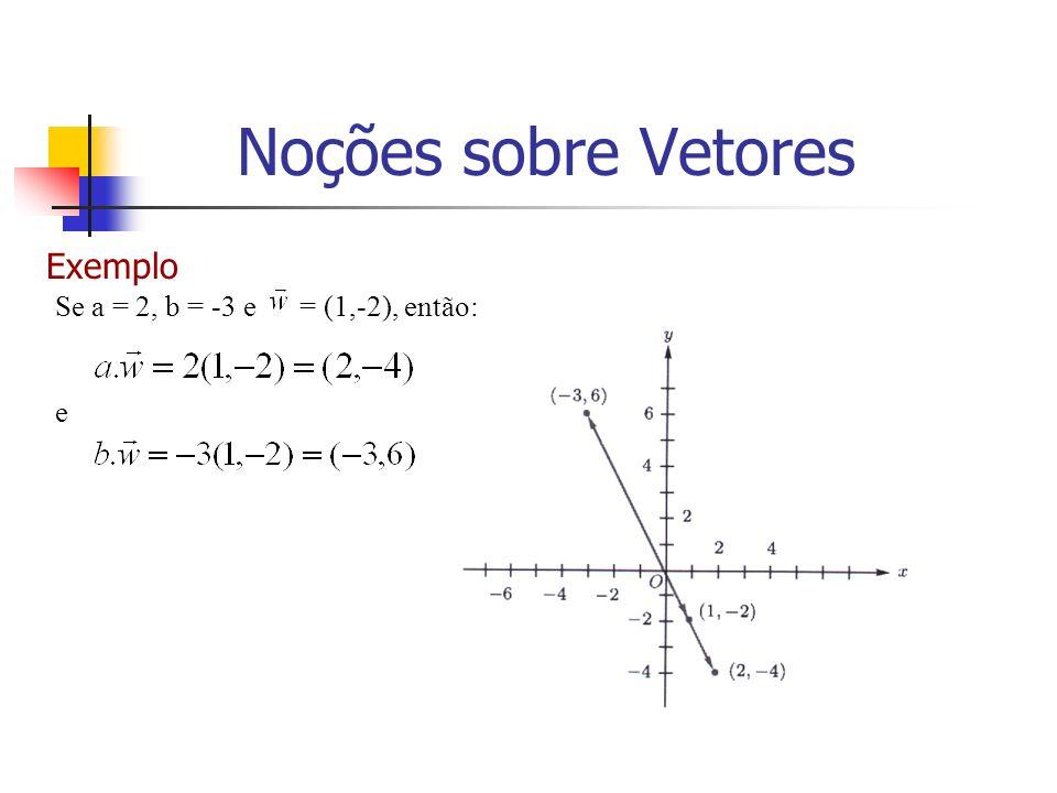 Noções sobre Vetores Exemplo Se a = 2, b = -3 e = (1,-2), então: e
