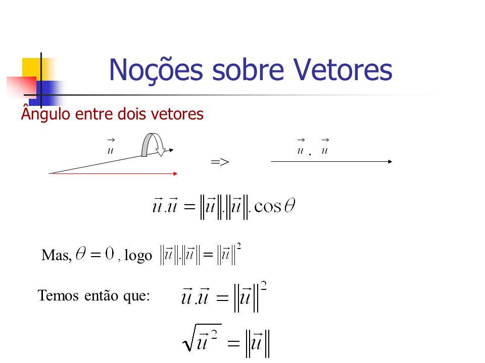 Noções sobre Vetores Ângulo entre dois vetores . => Mas, , logo