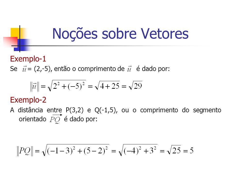 Noções sobre Vetores Exemplo-1 Exemplo-2