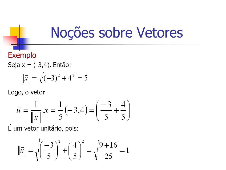 Noções sobre Vetores Exemplo Seja x = (-3,4). Então: Logo, o vetor
