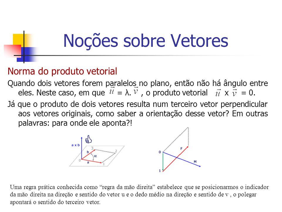 Noções sobre Vetores Norma do produto vetorial