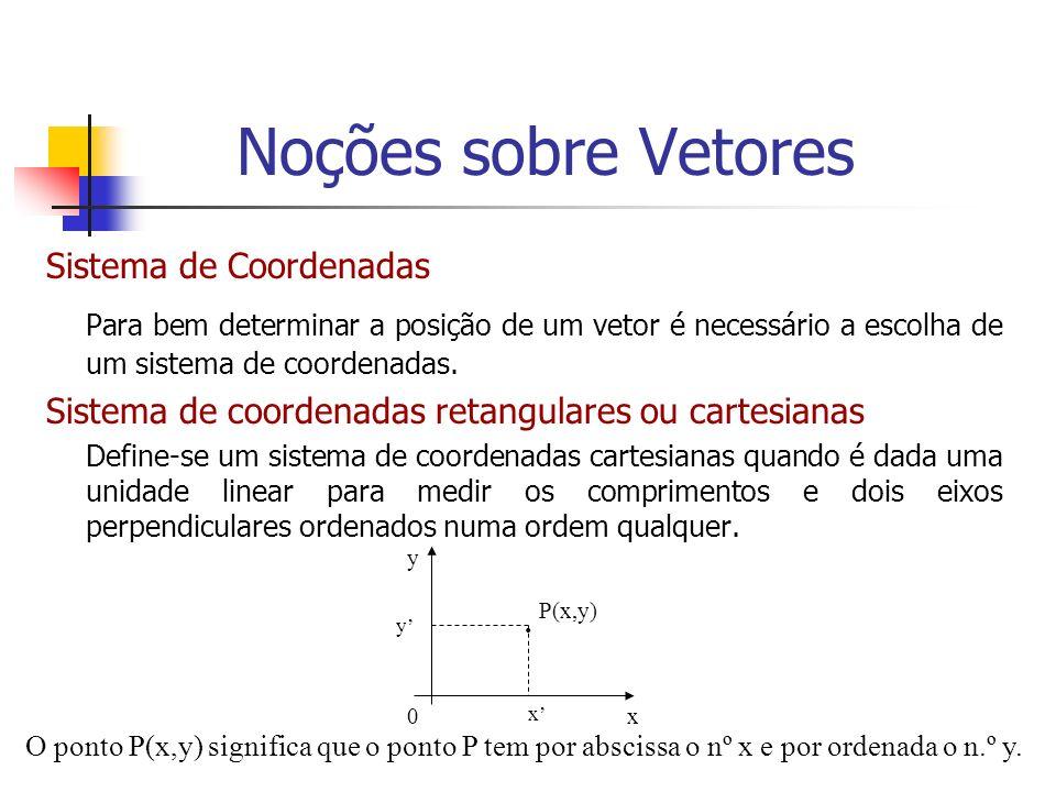 Noções sobre Vetores Sistema de Coordenadas. Para bem determinar a posição de um vetor é necessário a escolha de um sistema de coordenadas.
