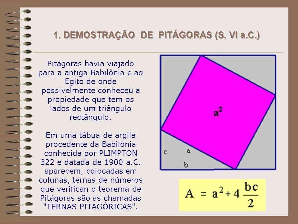 1. DEMOSTRAÇÃO DE PITÁGORAS (S. VI a.C.)