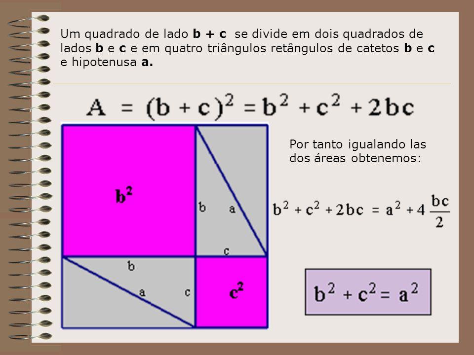 Um quadrado de lado b + c se divide em dois quadrados de lados b e c e em quatro triângulos retângulos de catetos b e c e hipotenusa a.