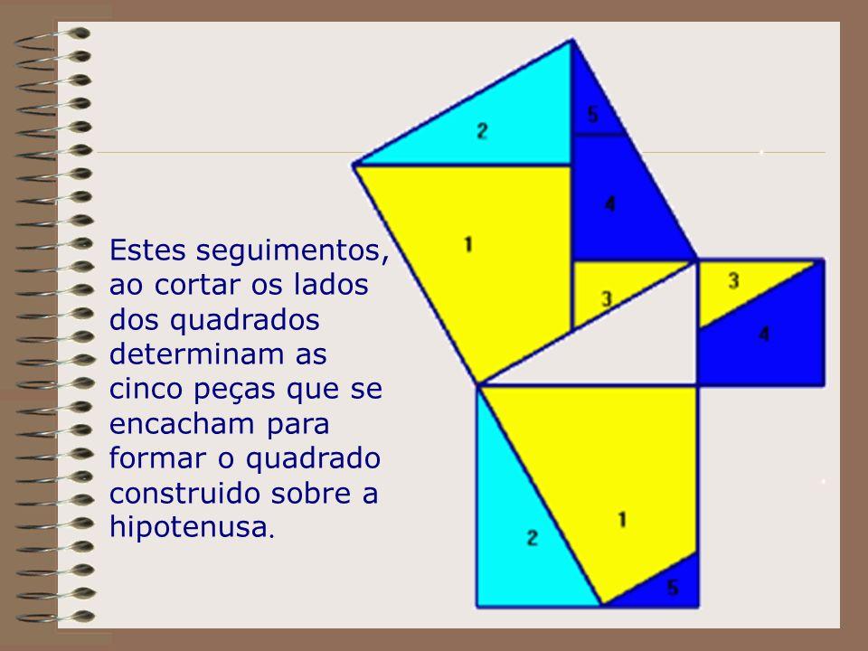 Estes seguimentos, ao cortar os lados dos quadrados determinam as cinco peças que se encacham para formar o quadrado construido sobre a hipotenusa.