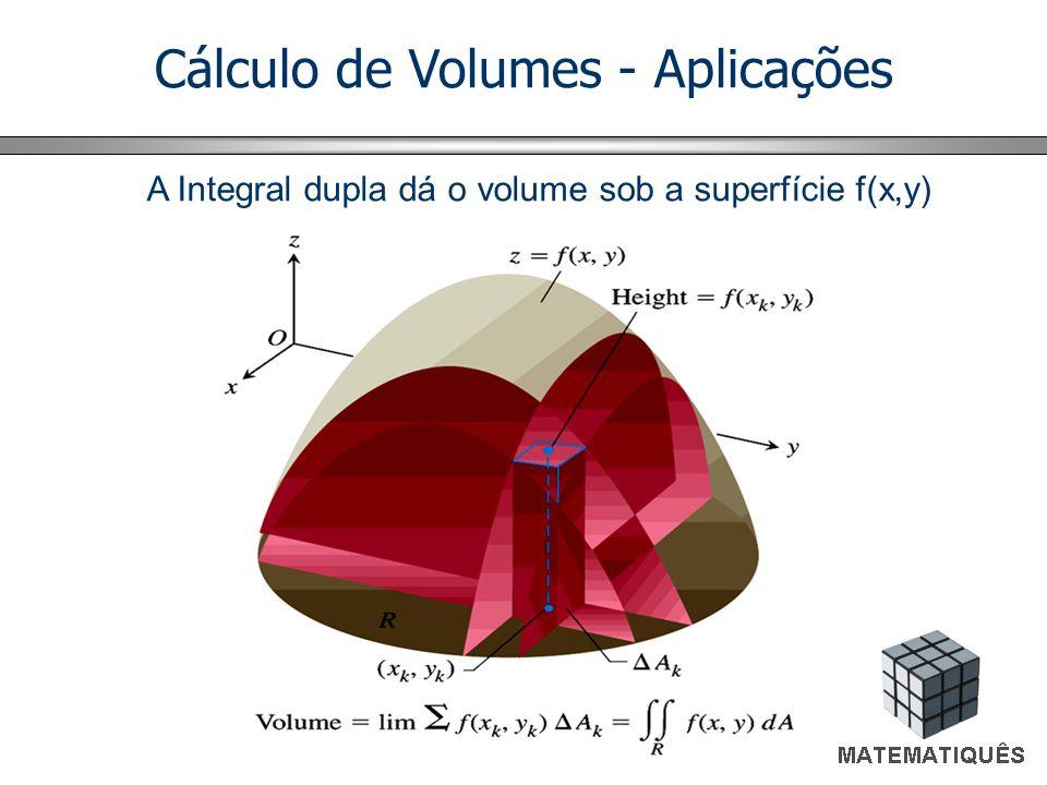 Cálculo de Volumes - Aplicações